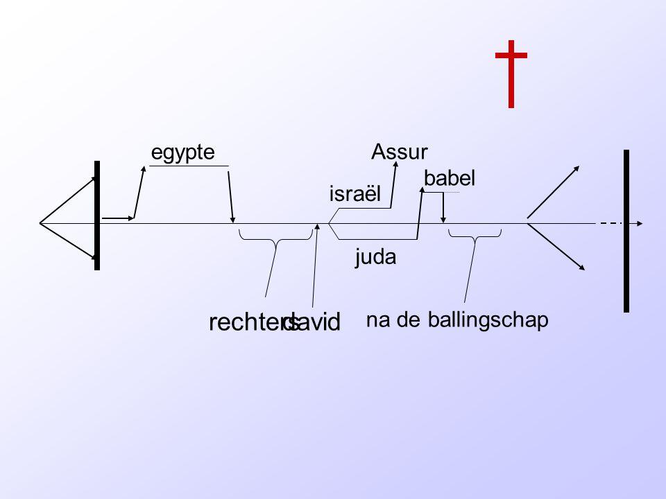egypte Assur babel israël juda rechters david na de ballingschap