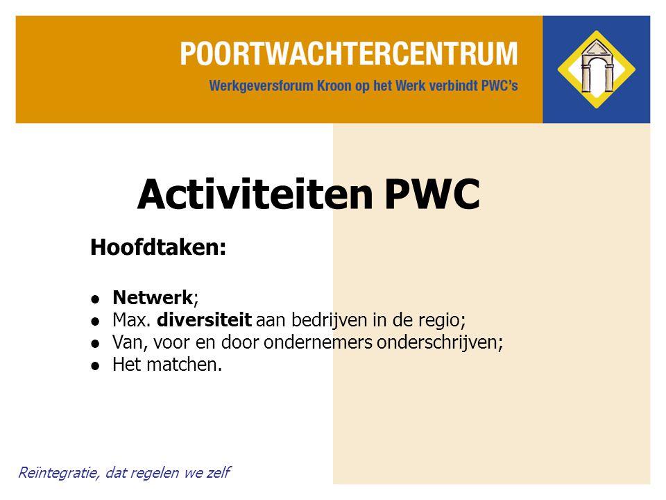 Activiteiten PWC Hoofdtaken: Netwerk;