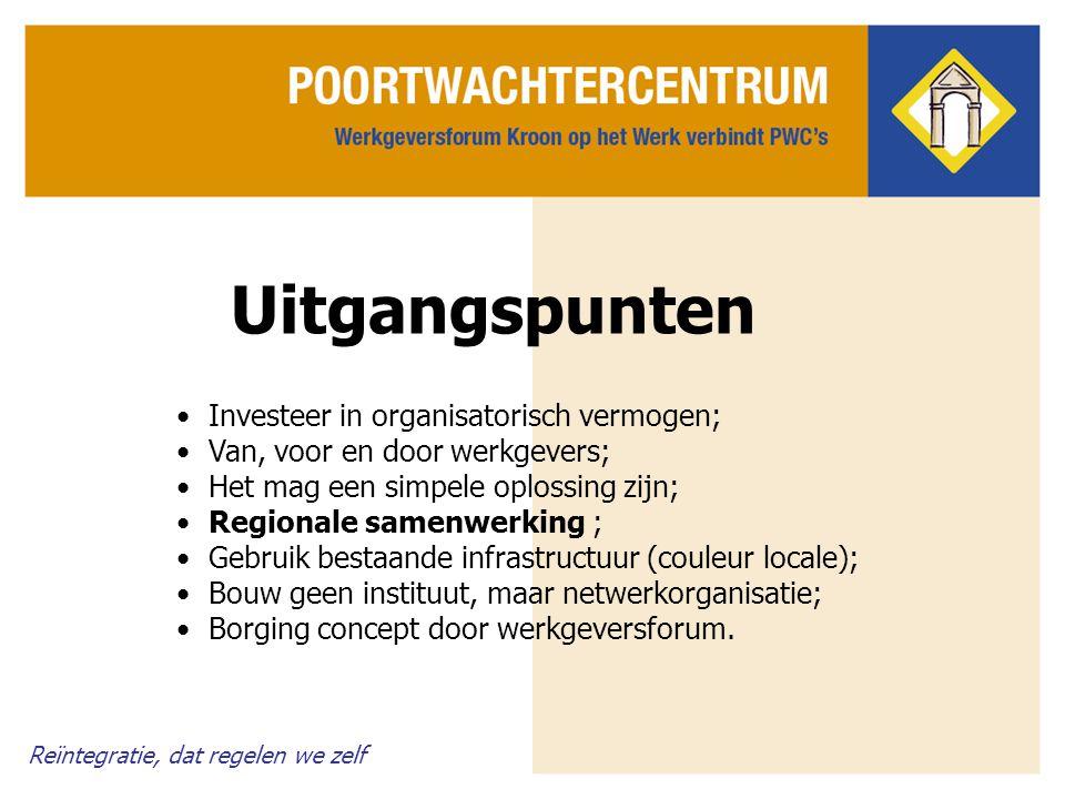 Uitgangspunten Investeer in organisatorisch vermogen;
