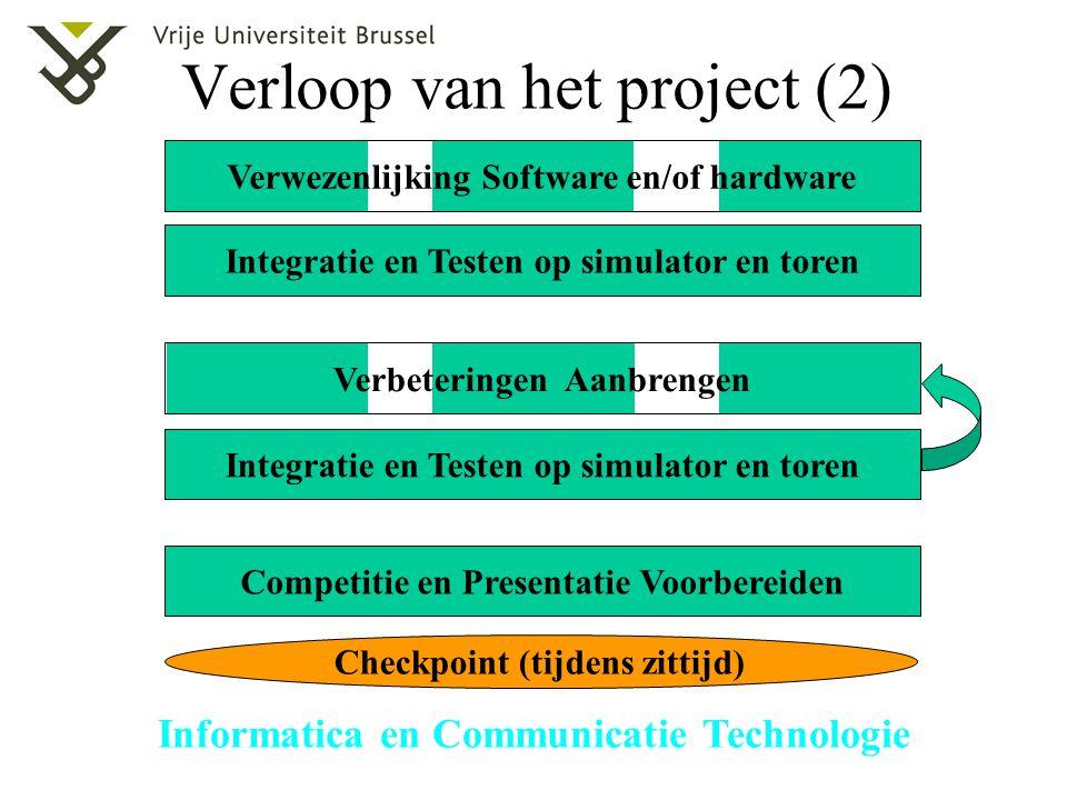 Verloop van het project (2)