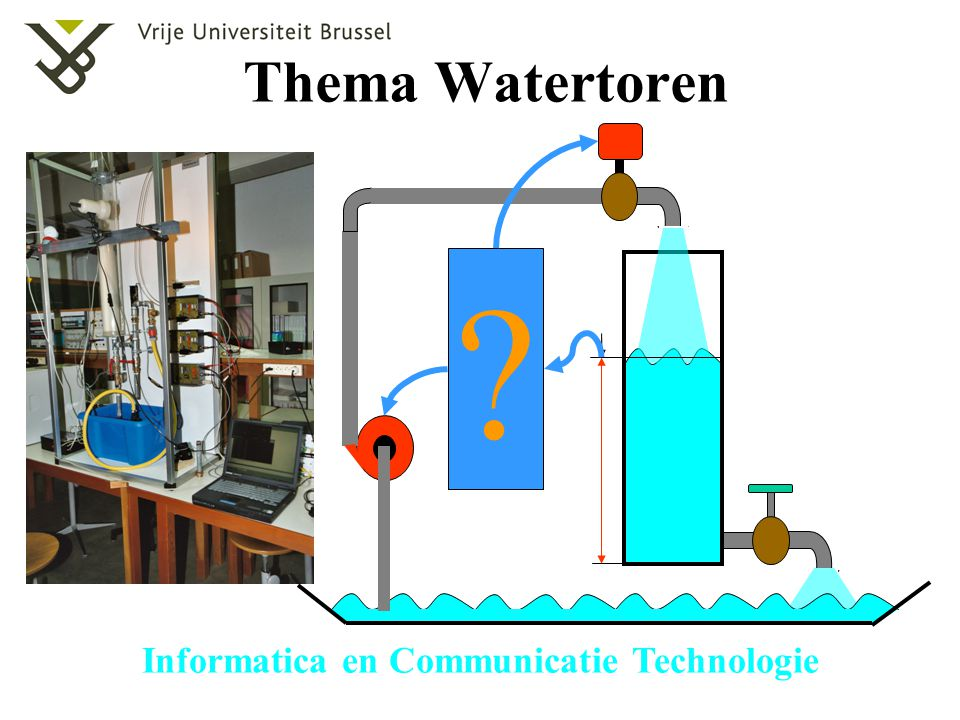 Thema Watertoren