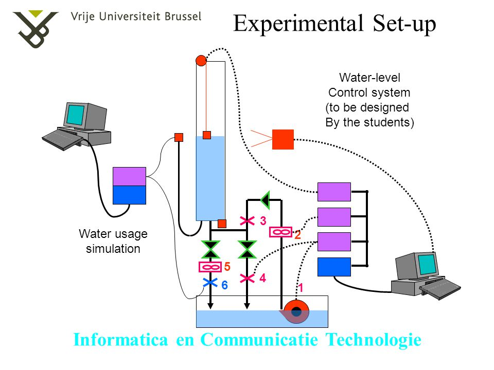 Experimental Set-up Water-level Control system (to be designed