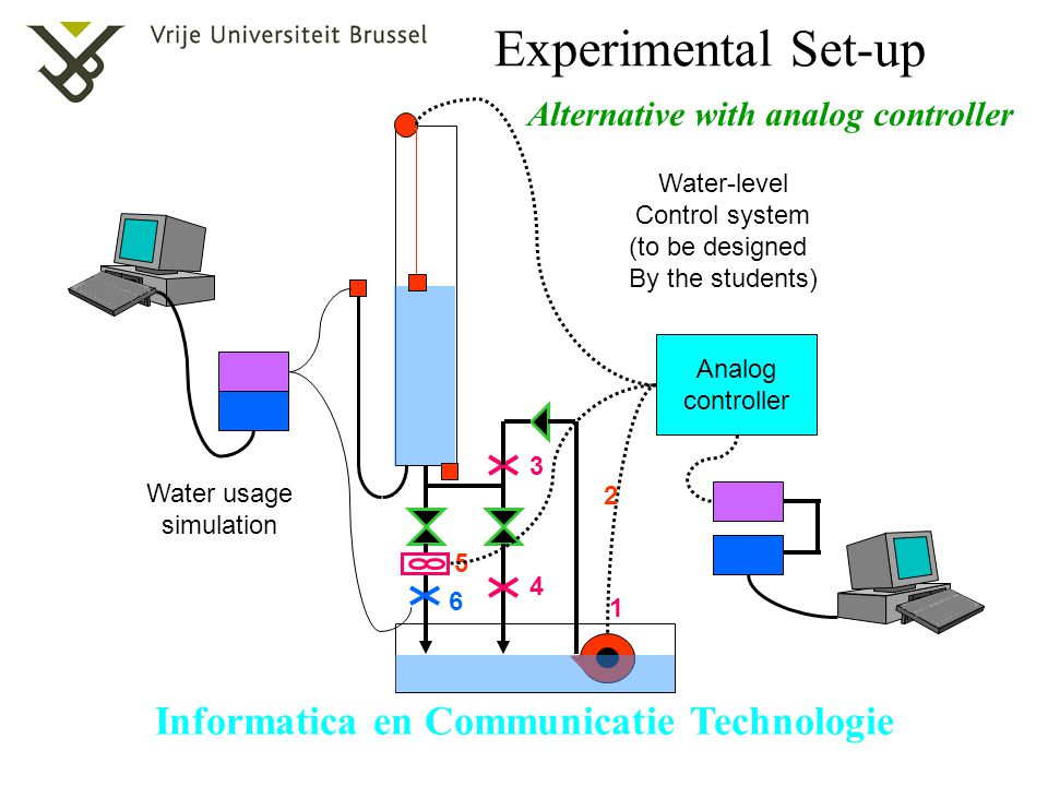 Experimental Set-up Alternative with analog controller Water-level