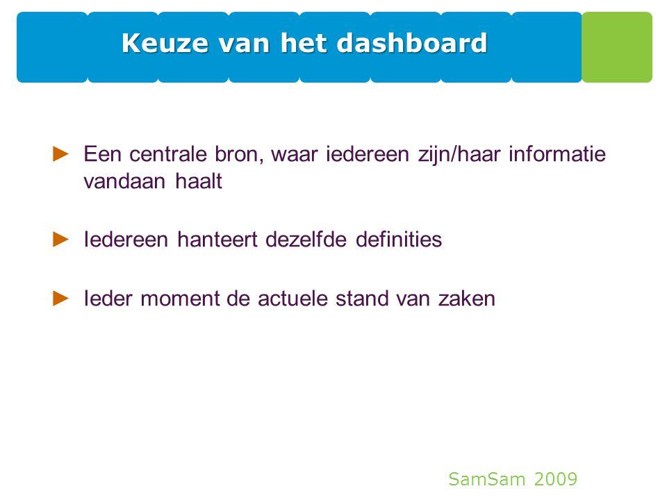 Keuze van het dashboard