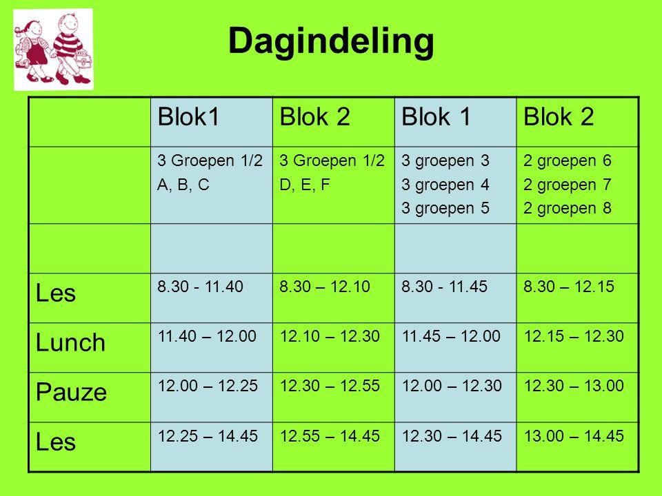 Dagindeling Blok1 Blok 2 Blok 1 Les Lunch Pauze 3 Groepen 1/2 A, B, C