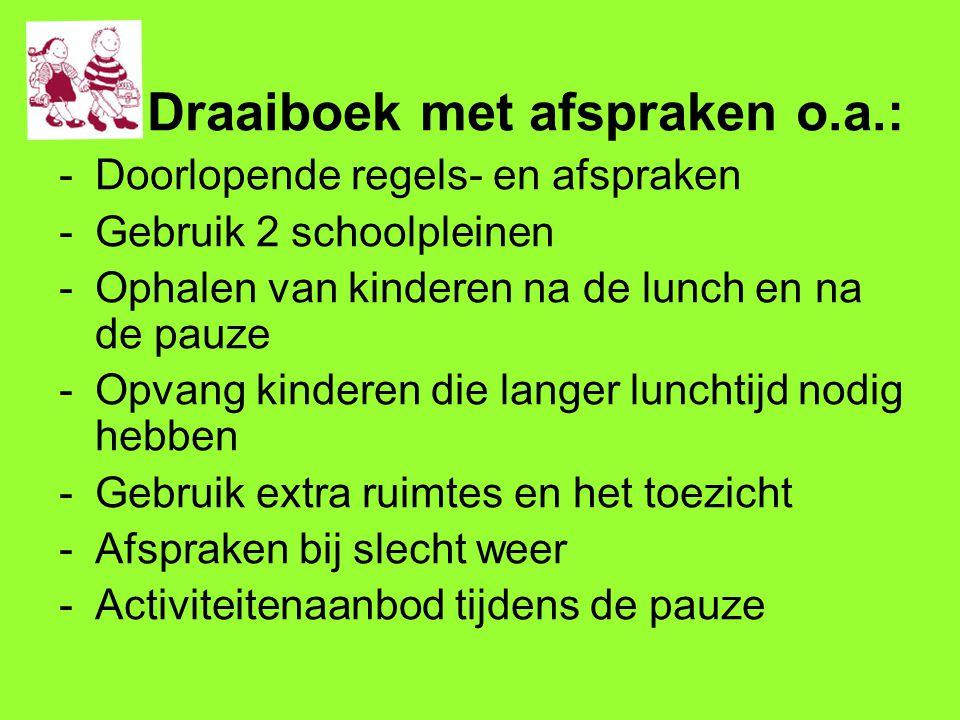 Draaiboek met afspraken o.a.: