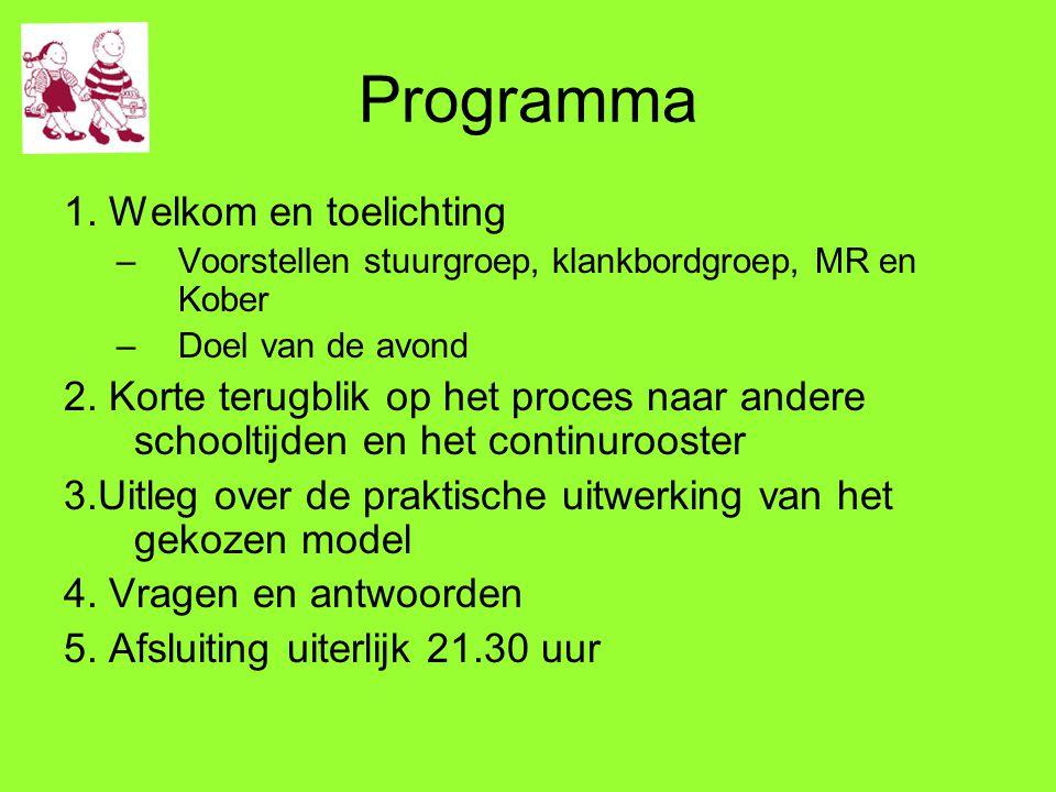 Programma 1. Welkom en toelichting