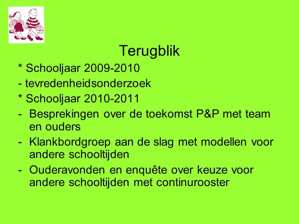 Terugblik * Schooljaar 2009-2010 - tevredenheidsonderzoek