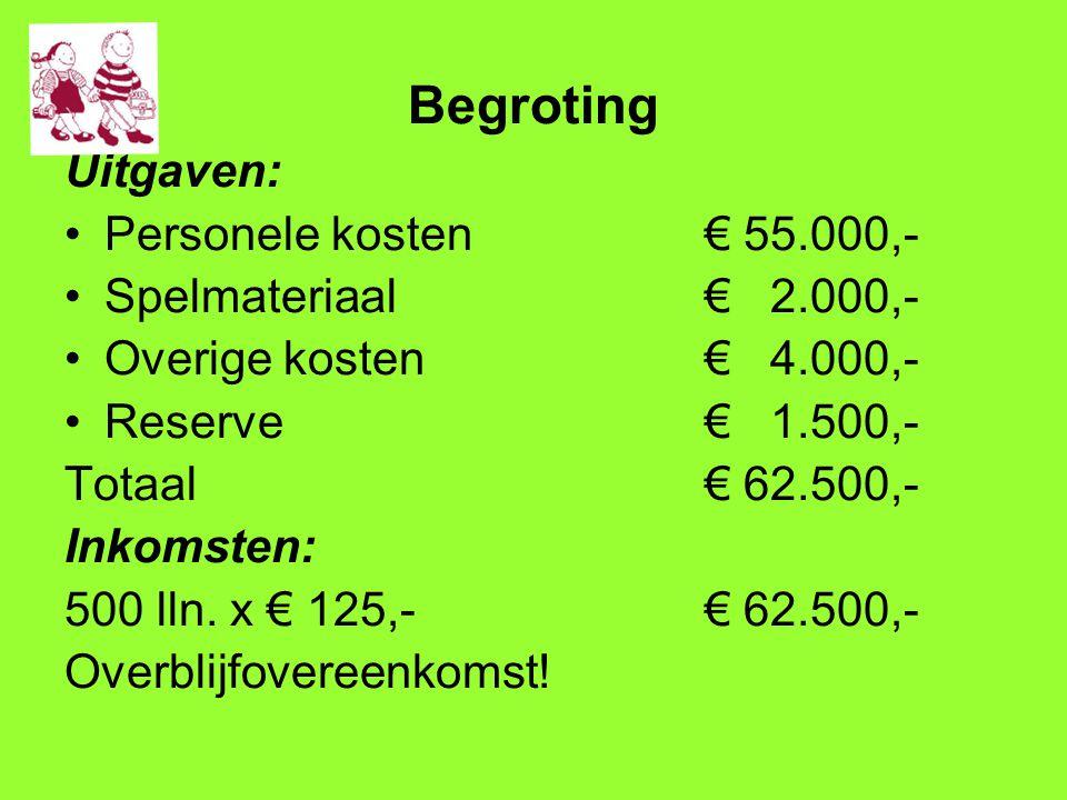 Begroting Uitgaven: Personele kosten € 55.000,-