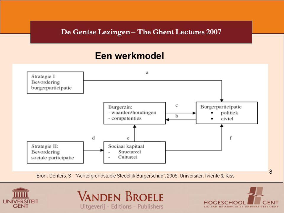 De Gentse Lezingen – The Ghent Lectures 2007