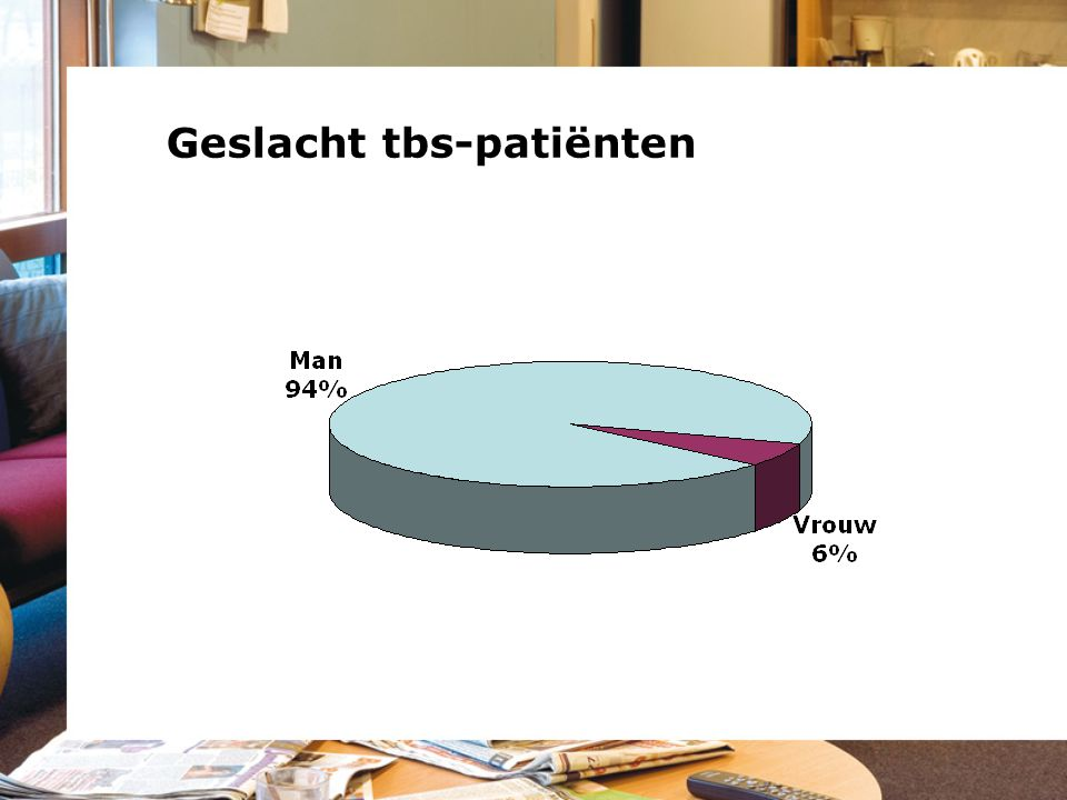 Geslacht tbs-patiënten