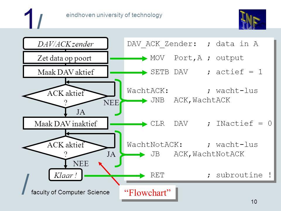 Flowchart DAV/ACK zender DAV_ACK_Zender: ; data in A