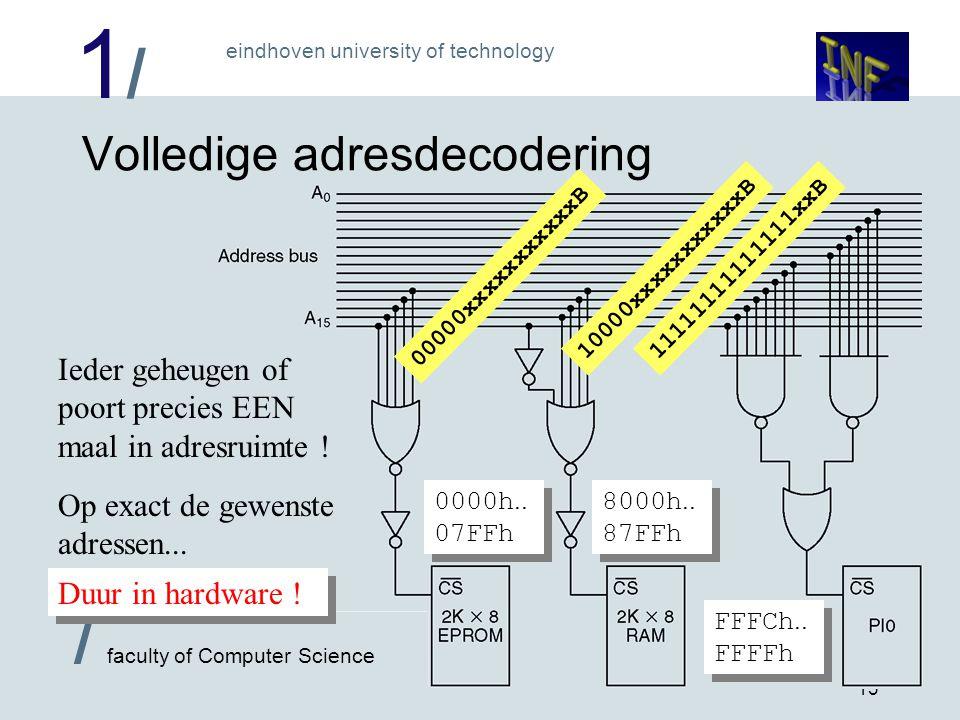 Volledige adresdecodering