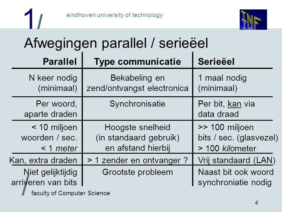 Afwegingen parallel / serieëel