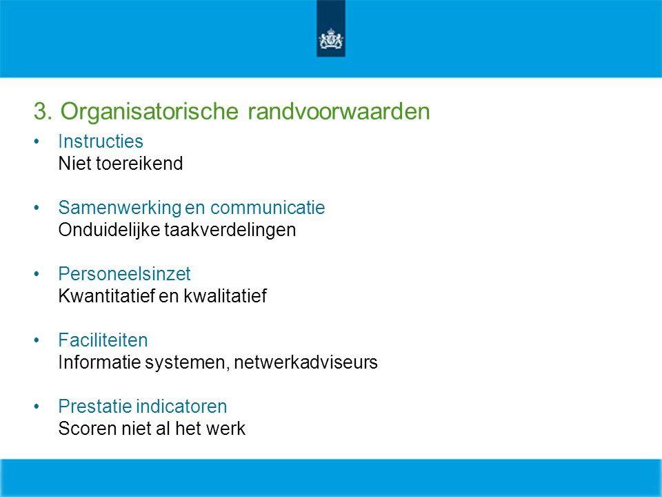3. Organisatorische randvoorwaarden