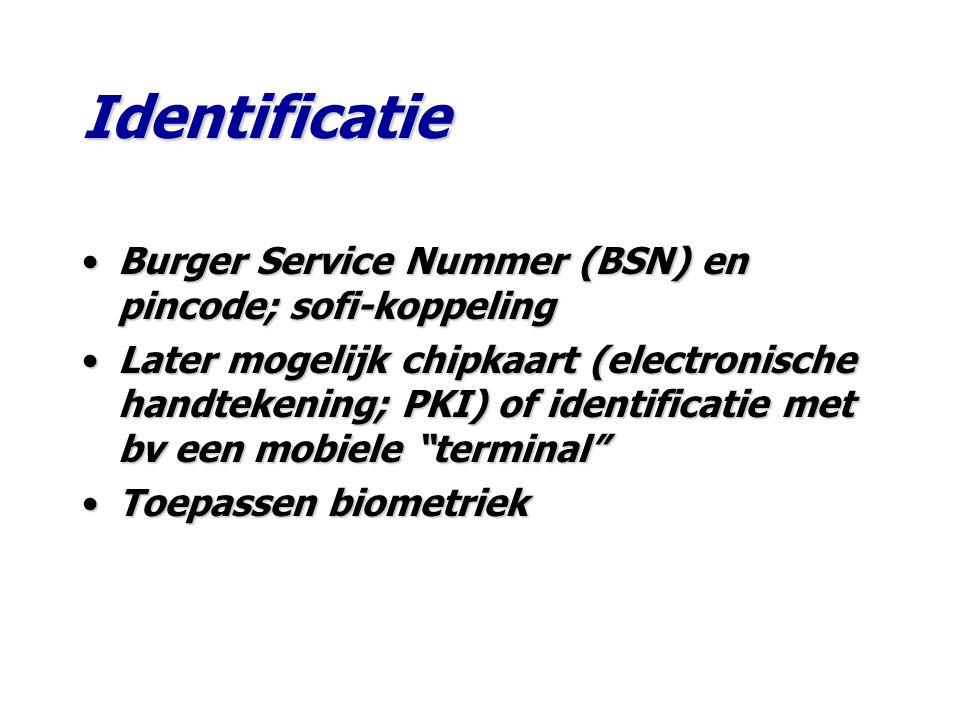 Identificatie Burger Service Nummer (BSN) en pincode; sofi-koppeling