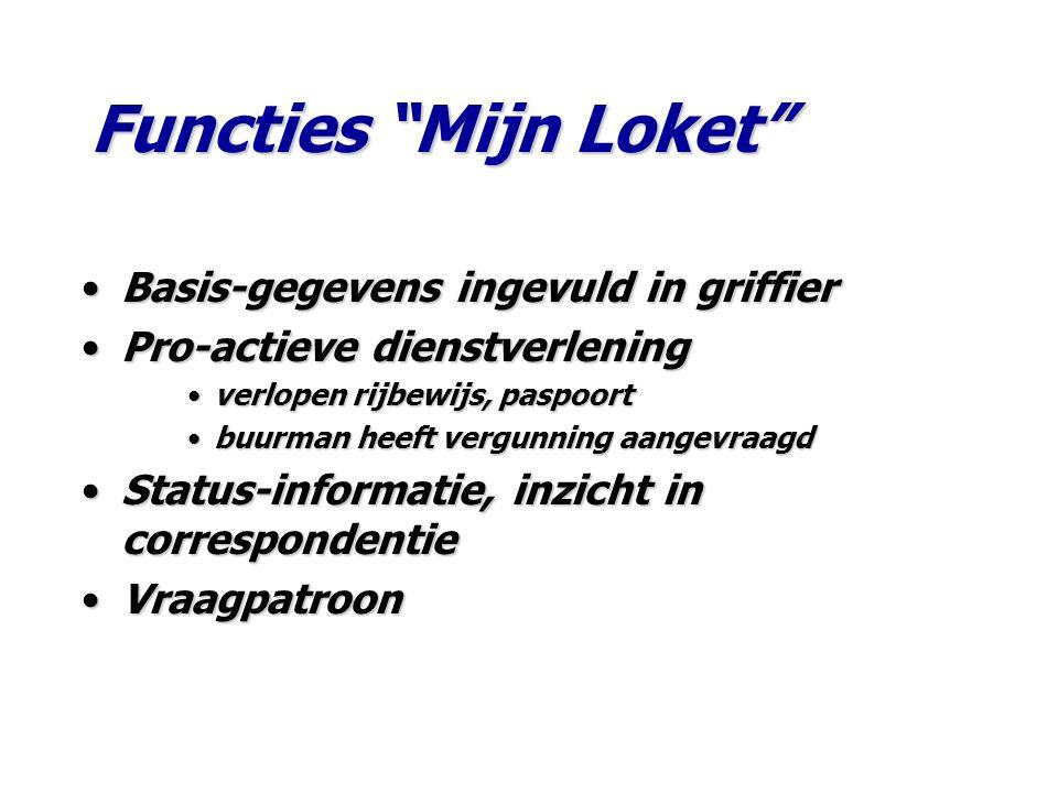 Functies Mijn Loket Basis-gegevens ingevuld in griffier