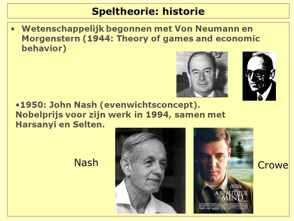 Speltheorie: historie