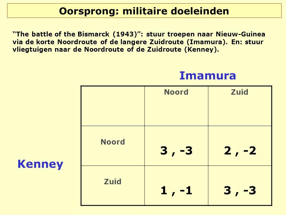 Oorsprong: militaire doeleinden