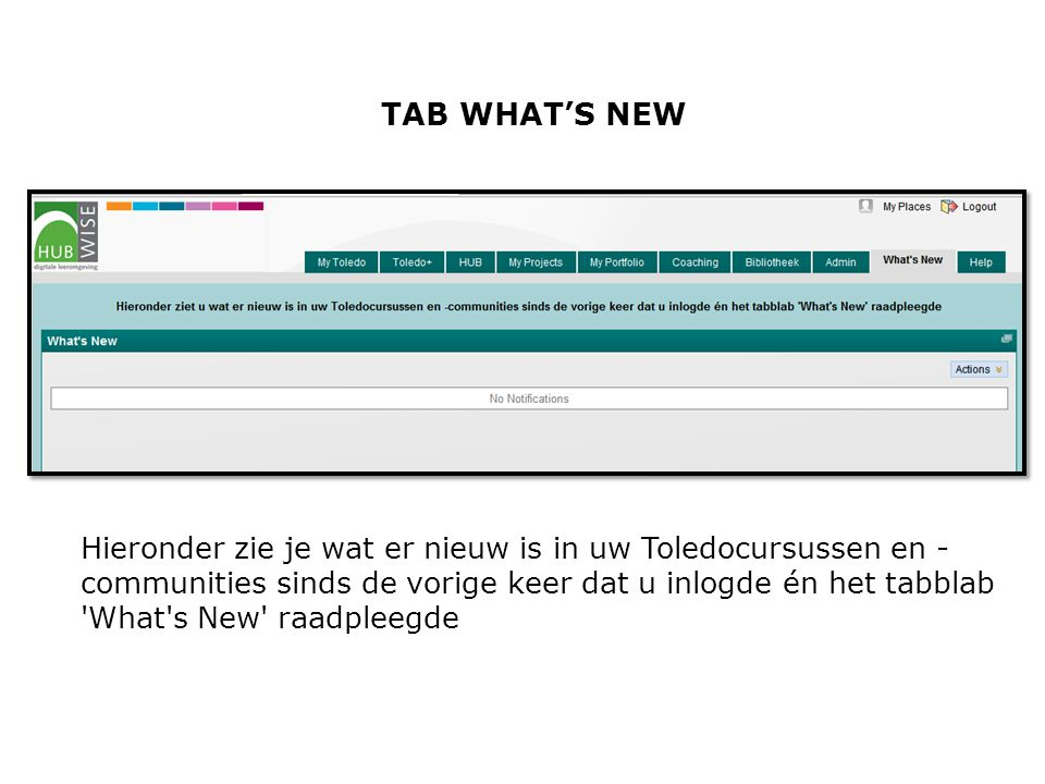 TAB WHAT'S NEW