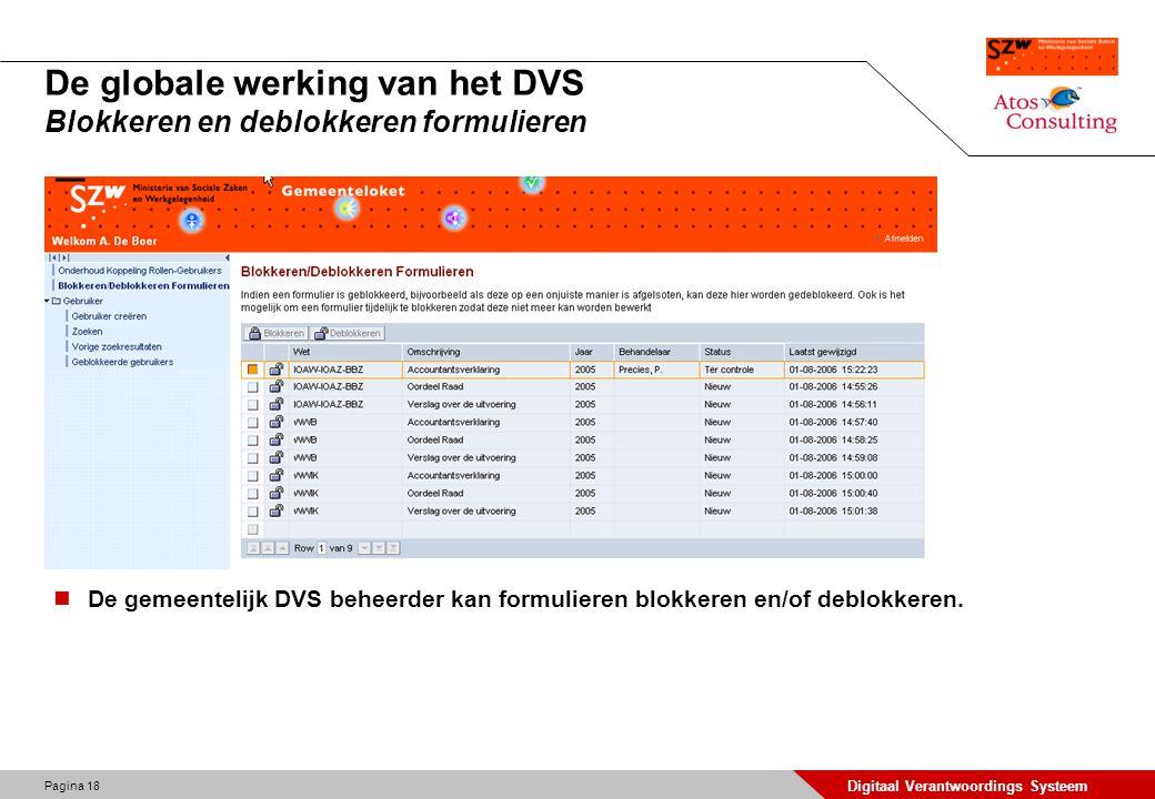 De globale werking van het DVS Blokkeren en deblokkeren formulieren