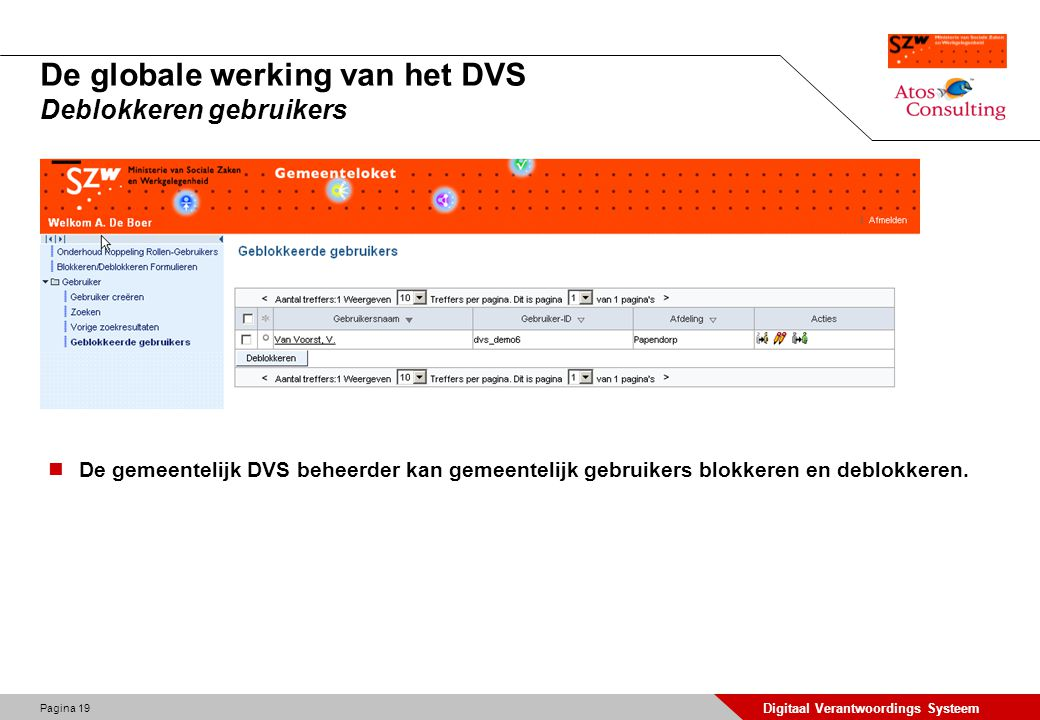 De globale werking van het DVS Deblokkeren gebruikers