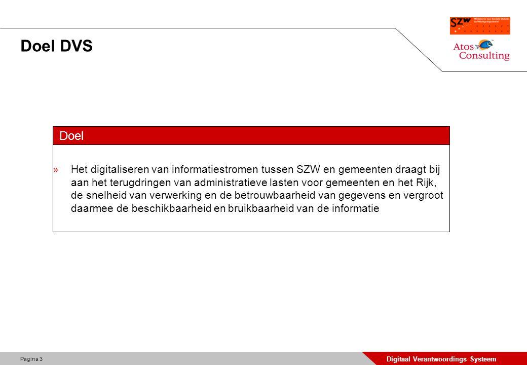 Doel DVS Doel.