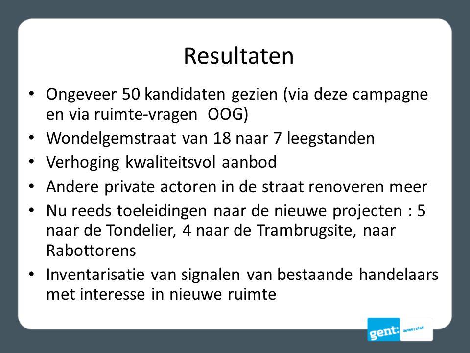 Resultaten Ongeveer 50 kandidaten gezien (via deze campagne en via ruimte-vragen OOG) Wondelgemstraat van 18 naar 7 leegstanden.