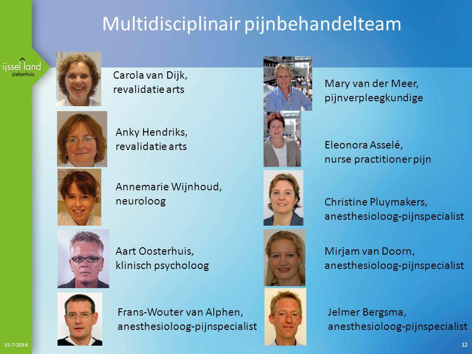 Multidisciplinair pijnbehandelteam
