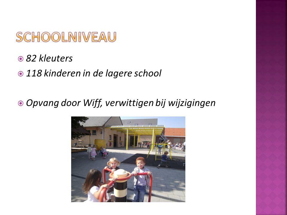 schoolniveau 82 kleuters 118 kinderen in de lagere school