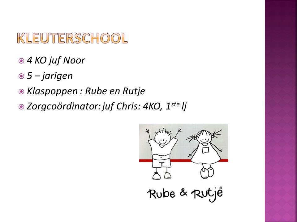 Kleuterschool 4 KO juf Noor 5 – jarigen Klaspoppen : Rube en Rutje