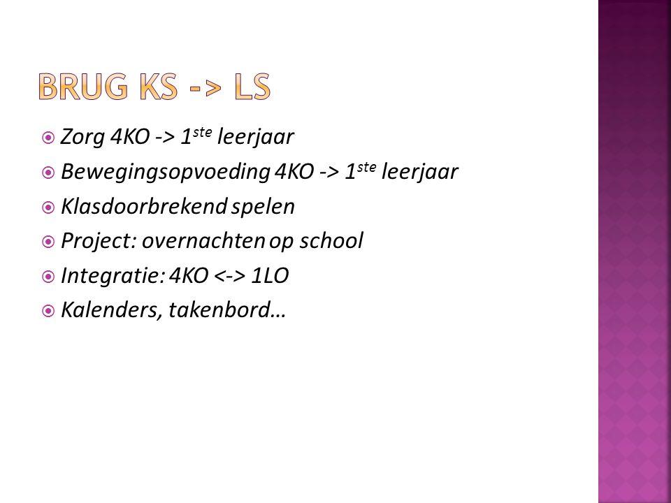 Brug KS -> LS Zorg 4KO -> 1ste leerjaar