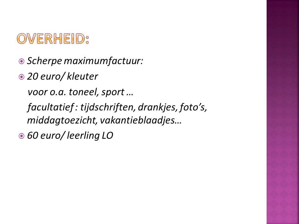Overheid: Scherpe maximumfactuur: 20 euro/ kleuter