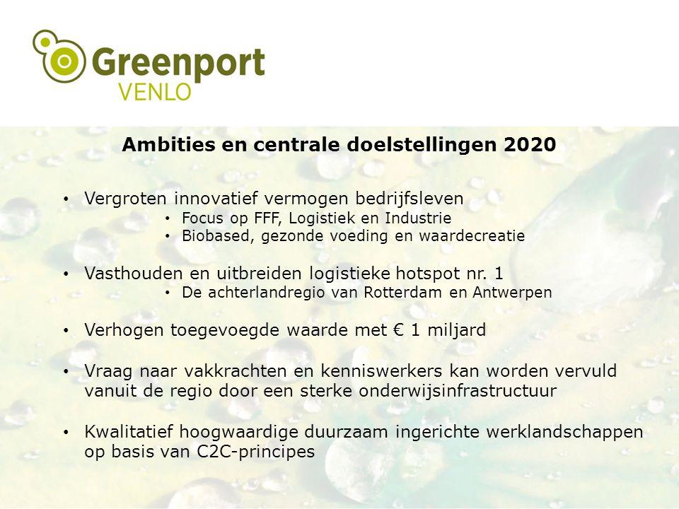 Ambities en centrale doelstellingen 2020