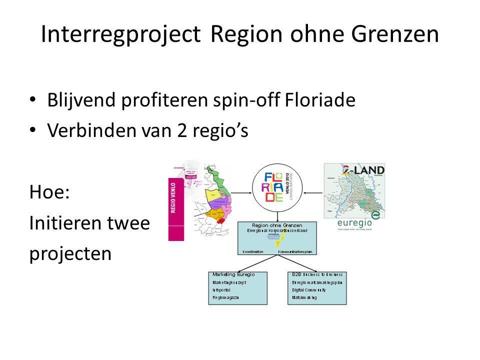 Interregproject Region ohne Grenzen