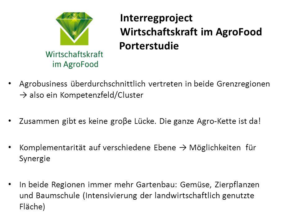 Interregproject Wirtschaftskraft im AgroFood Porterstudie