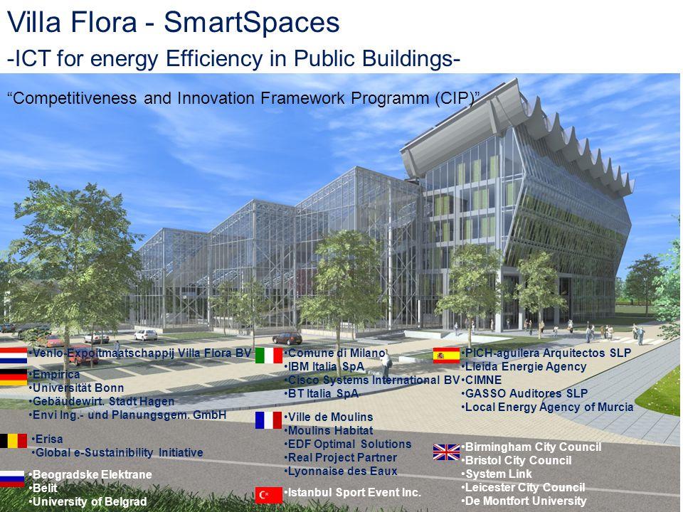 Villa Flora - SmartSpaces