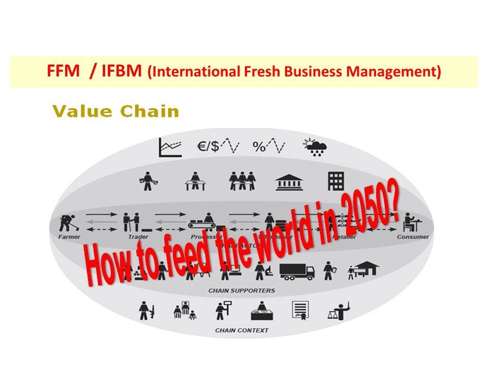 FFM / IFBM (International Fresh Business Management)
