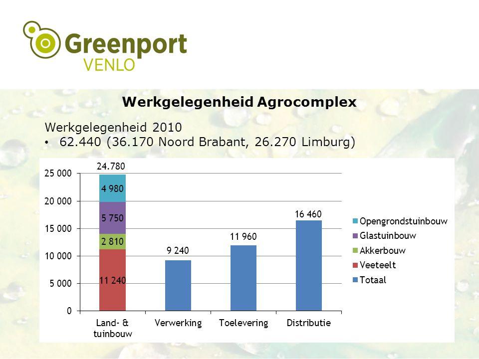 Werkgelegenheid Agrocomplex