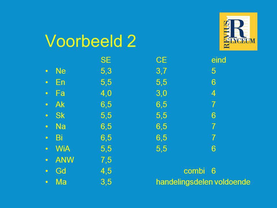 Voorbeeld 2 SE CE eind Ne 5,3 3,7 5 En 5,5 5,5 6 Fa 4,0 3,0 4