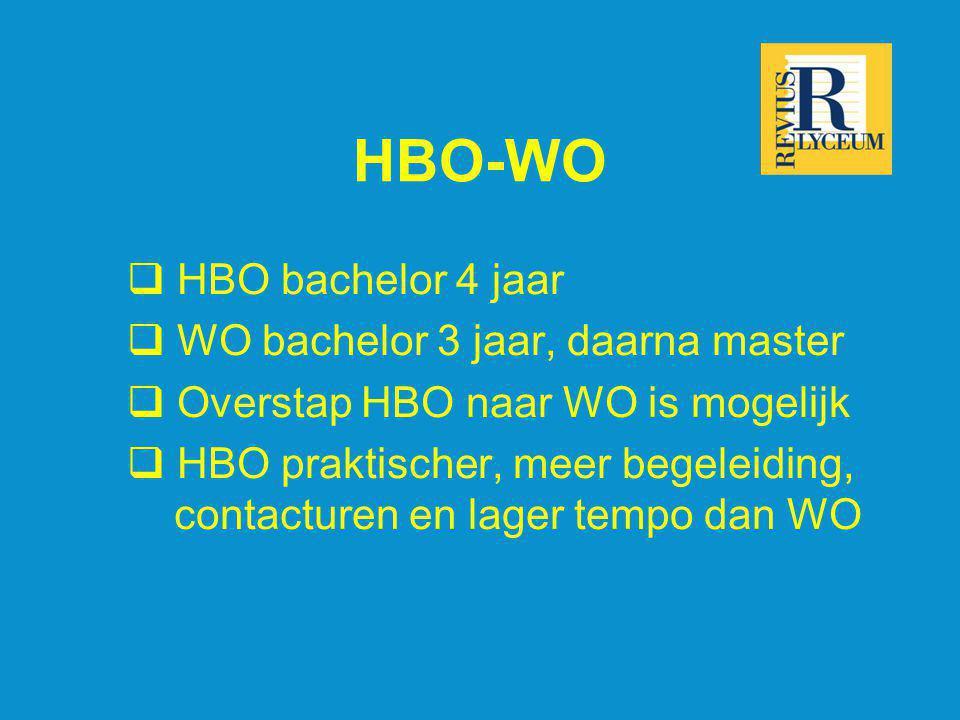 HBO-WO HBO bachelor 4 jaar WO bachelor 3 jaar, daarna master