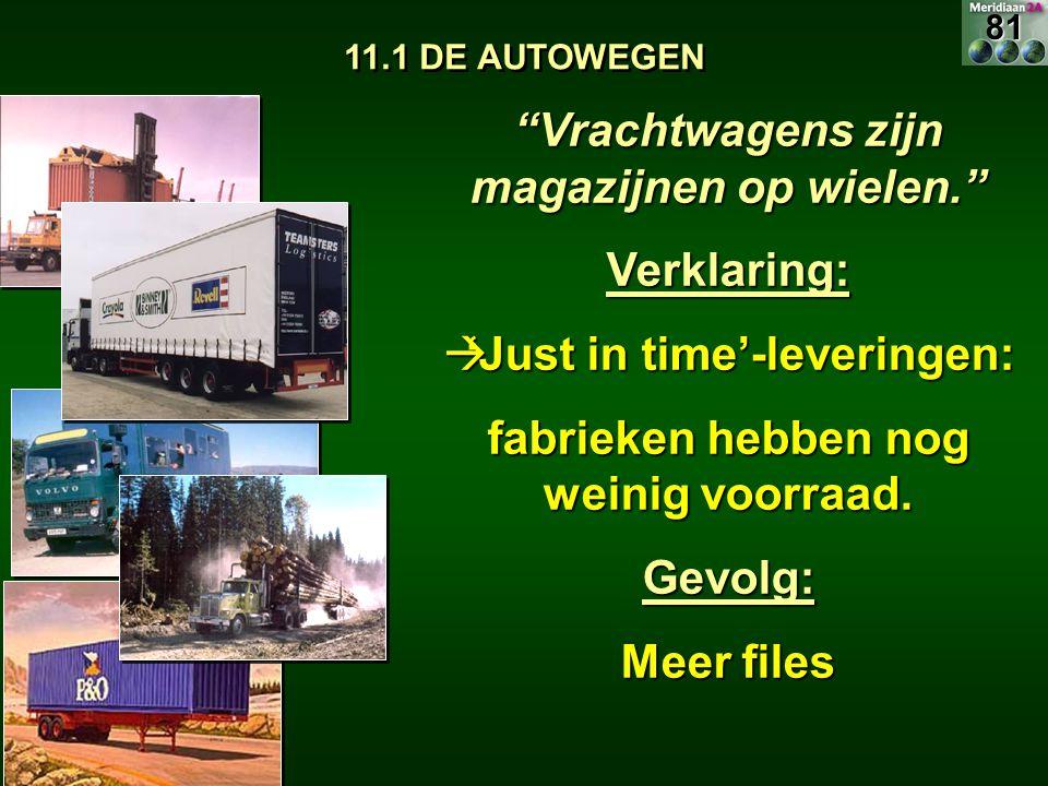 Vrachtwagens zijn magazijnen op wielen. Verklaring:
