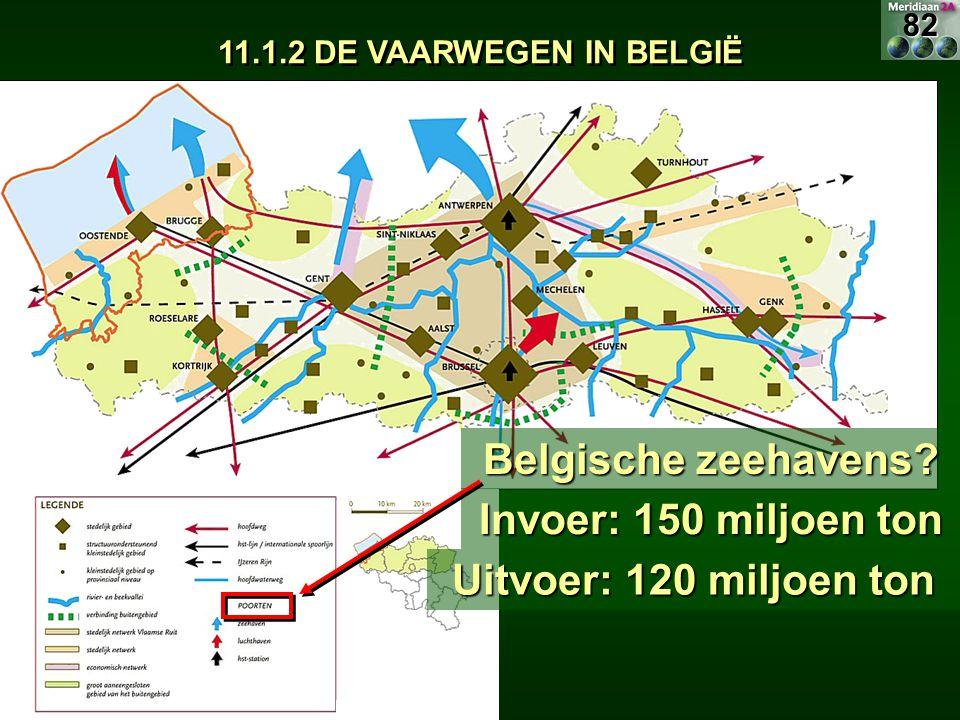 Belgische zeehavens Invoer: 150 miljoen ton Uitvoer: 120 miljoen ton