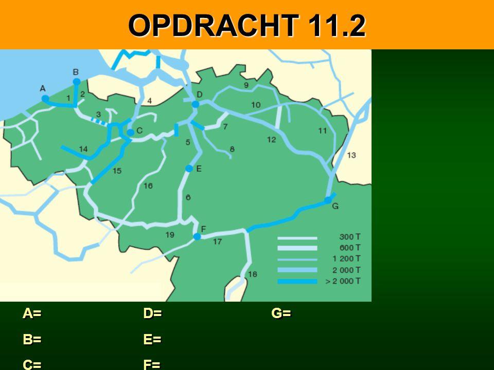OPDRACHT 11.2 A= B= C= D= E= F= G=