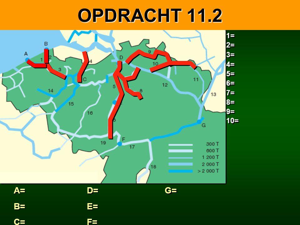 OPDRACHT 11.2 1= 2= 3= 4= 5= 6= 7= 8= 9= 10= A= B= C= D= E= F= G=