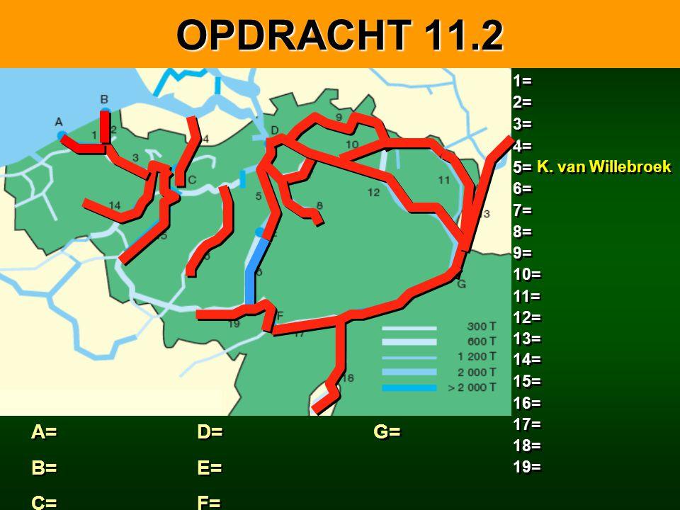 OPDRACHT 11.2 A= B= C= D= E= F= G= 1= 2= 3= 4= 5= K. van Willebroek 6=