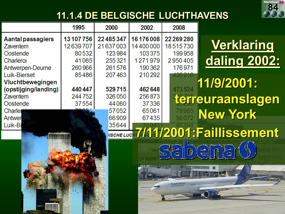 11.1.4 DE BELGISCHE LUCHTHAVENS 11/9/2001: terreuraanslagen New York