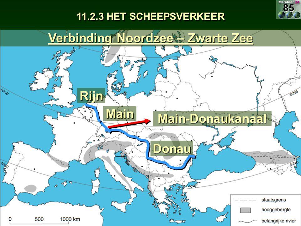 Verbinding Noordzee – Zwarte Zee