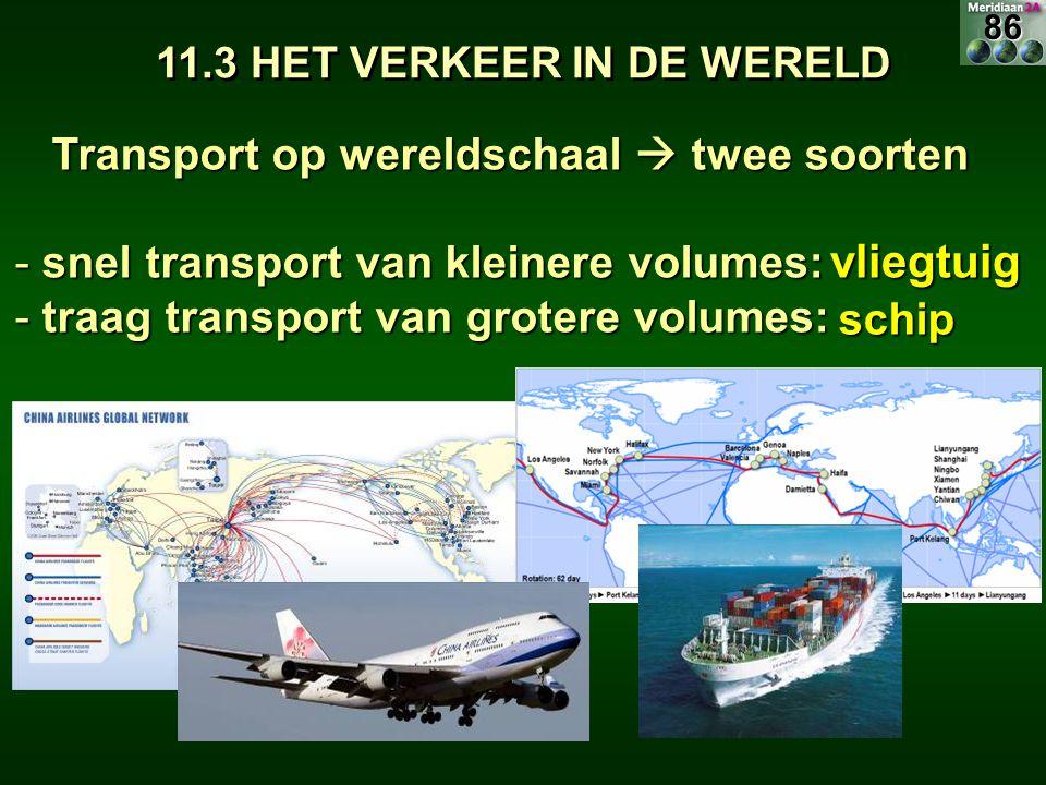 11.3 HET VERKEER IN DE WERELD Transport op wereldschaal  twee soorten