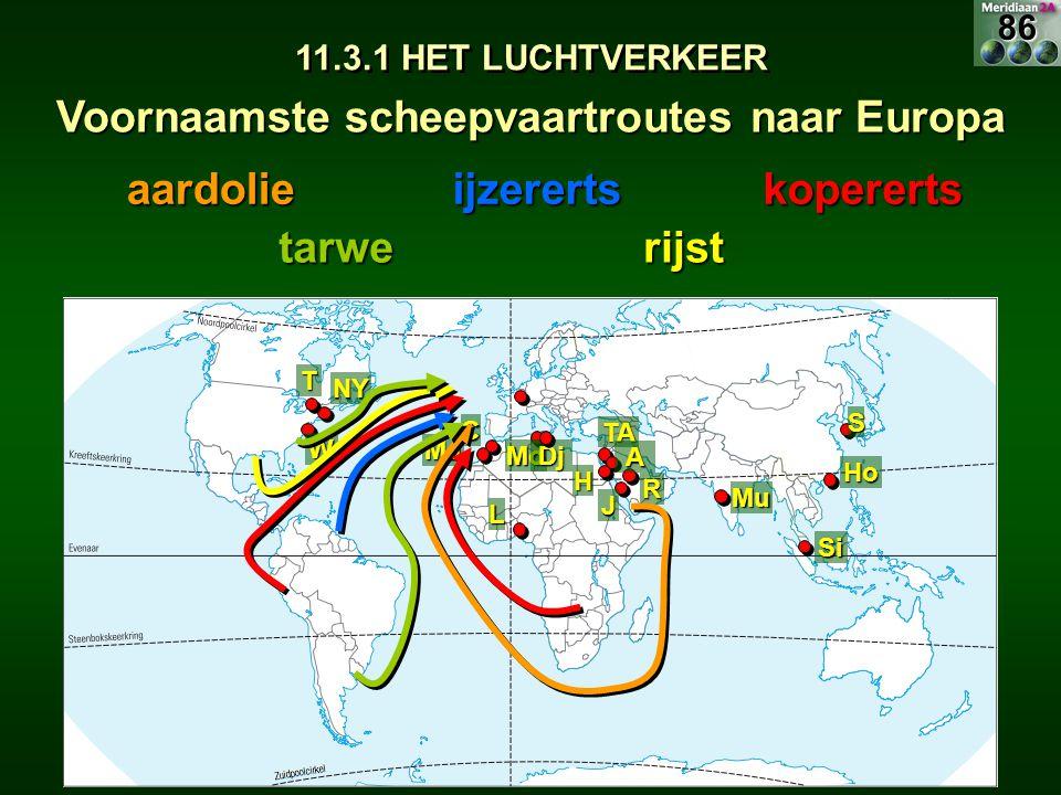 Voornaamste scheepvaartroutes naar Europa
